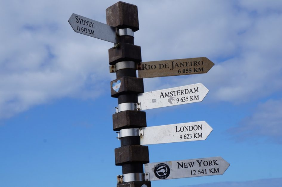 Best tourist places in the world must visit